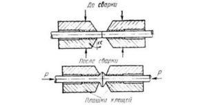 Холодная сварка алюминия стыковым методом
