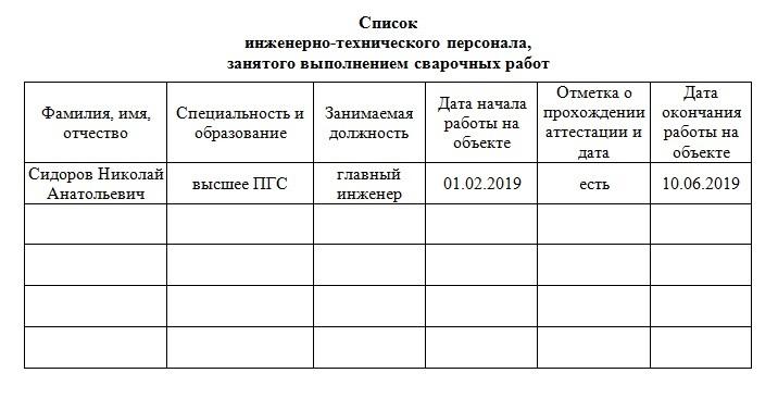 В список ИТР входят лица, ответственные за проведение сварочных работ