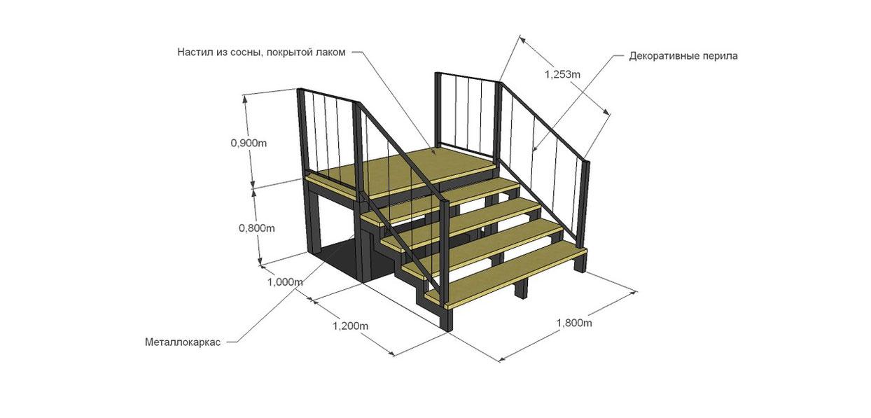 Расстояние между ступеньками по высоте выбирается от 12 до 20 см, а их ширина от 25 см