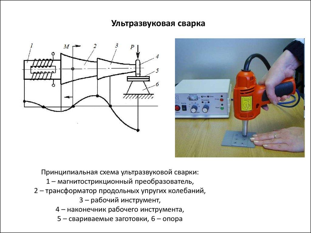 Ультразвуковой сварочный аппарат для пластика