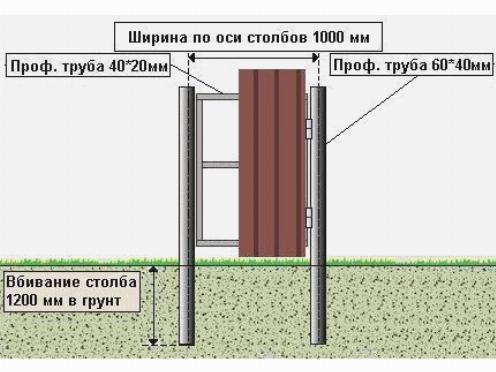 Величина закапавыния опорных столбов определяется глубиной промерзания почвы плюс 15 — 20 см