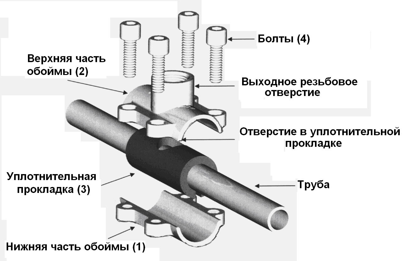 Комплект ремонтно-монтажной обоймы для соединения стальных труб