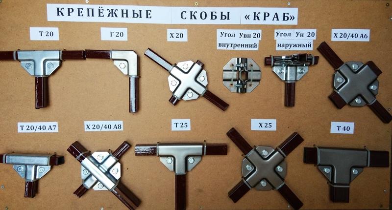 Разновидности краб-систем для соединения профильных труб