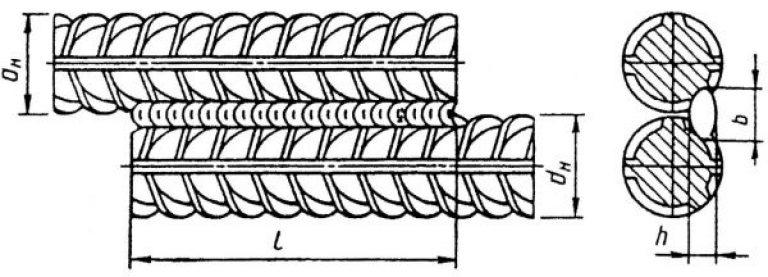Сварка арматуры внахлест производится для каркасов, испытывающих небольшую нагрузку на изгиб, кручение