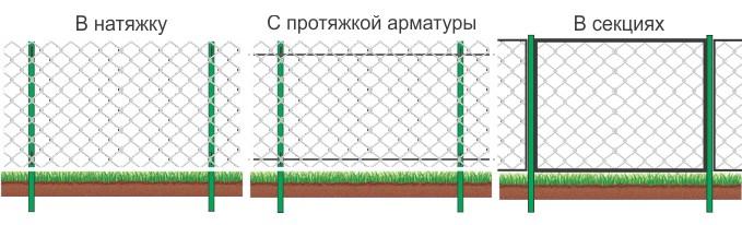Чтобы сетка не провисала, через верхний и нижний ряды ячеек натягивают стальную проволоку