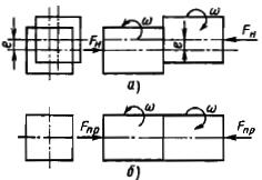 Орбитальная сварка трением: а - стадия нагрева; б - стадия проковки