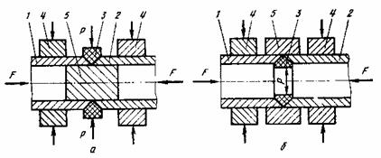 Радиальная сварка трением: а - с наружным разжимным кольцом; б - с внутренним разжимным кольцом; 1,2 - свариваемые заготовки; 3 - вращающееся кольцо из присадочного материала; 4 - зажимные элементы; 5 - оправка