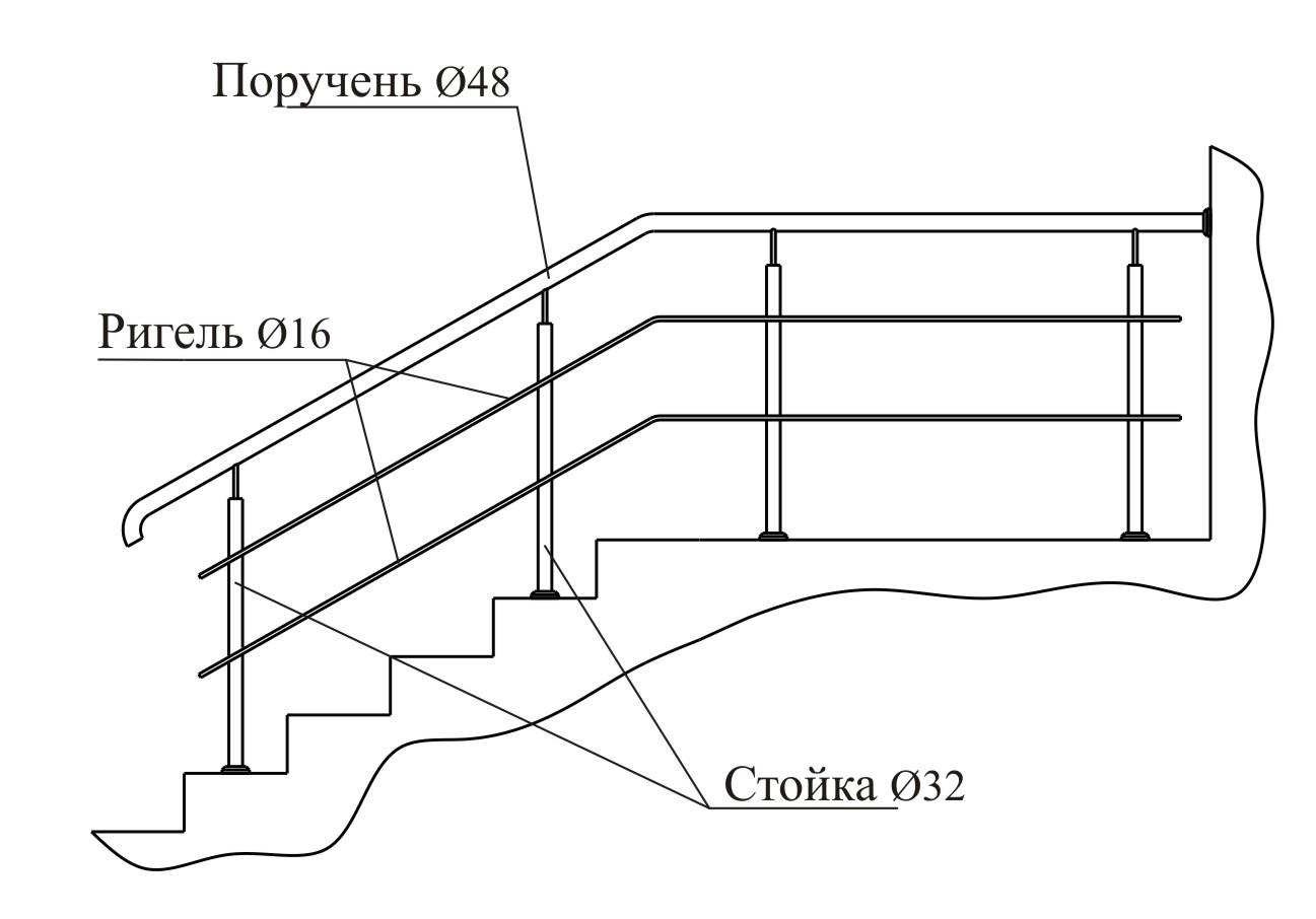 Стандартная конструкция перил
