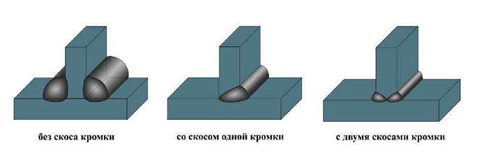 Виды тавровых сварных соединений