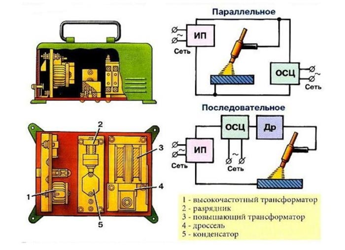 Схема подключения осциллятора