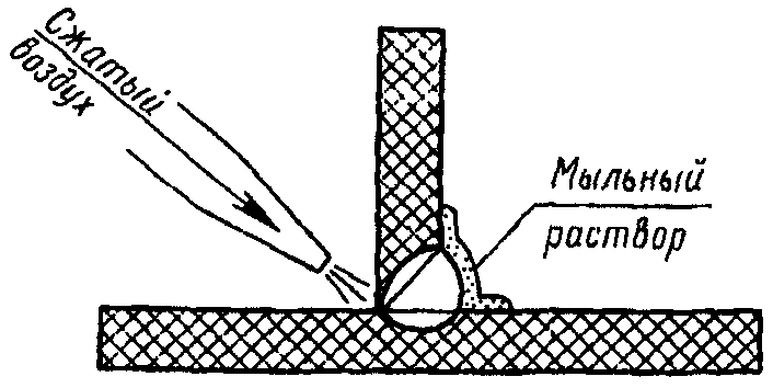 Проведение пневматического контроля при помощи сжатого воздуха и мыльного раствора