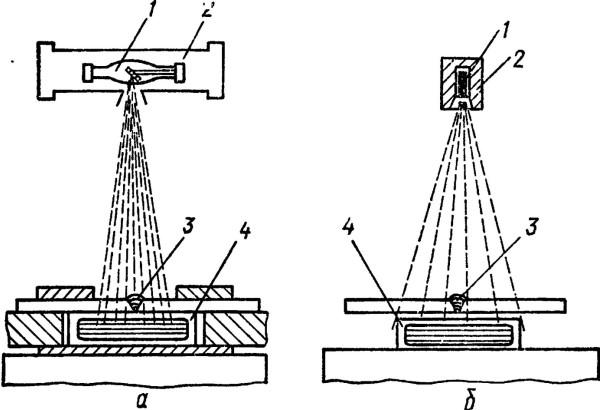 Радиационный контроль: 1 - лампы; 2 - контейнеры; 3 - сварной шов; 4 - пленка