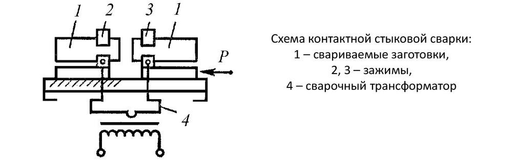 Схема стыковой контактной сварки