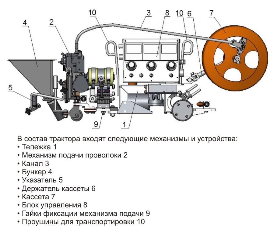 Схема устройства сварочного трактора АСУ-21