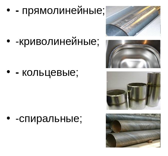 Классификация сварных швов по конфигурации