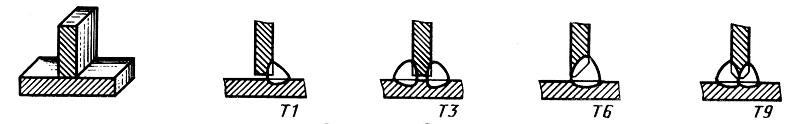 Способы выполнения тавровых соединений