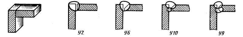 Способы выполнения угловых соединений
