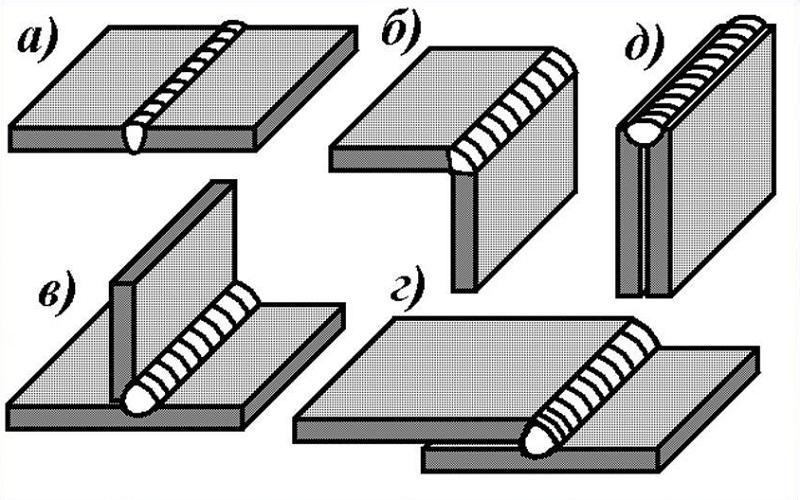 Типы сварных соединений: а) стыковое; б) угловое; в) тавровое; г) нахлесточное; д) торцевое