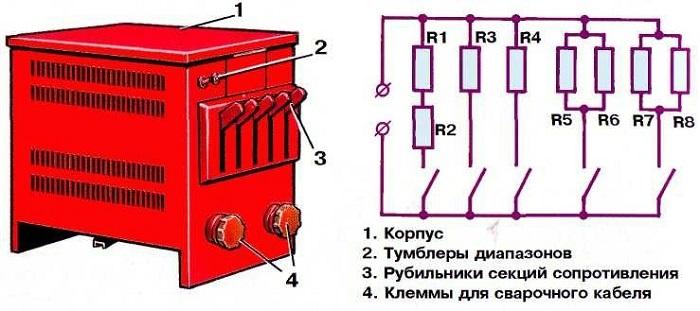 Схема устройства балластного реостата для сварочного аппарата
