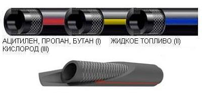 Разновидности рукавов для газовой сварки по ГОСТ 9356-75
