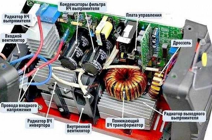 Примерное устройство простого сварочного инвертора
