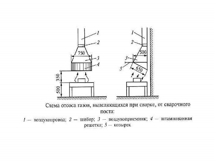 Схема отсоса газов, выделяющихся при сварке